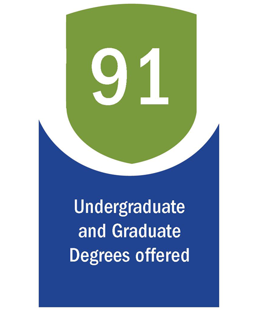 90+ Undergraduate and Graduate Degrees Offered at Lehman College